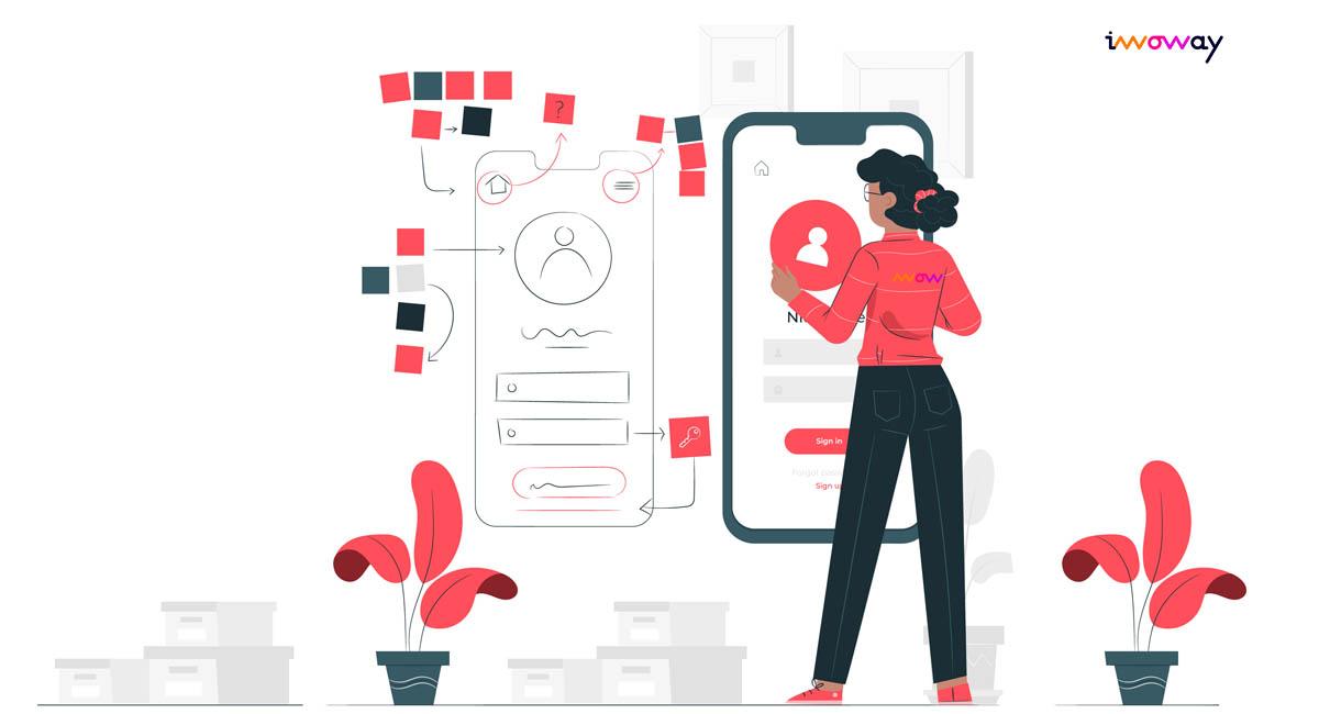design thinking prototipar | innowaystreet