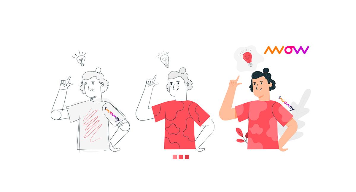 design thinking service design | innowaystreet